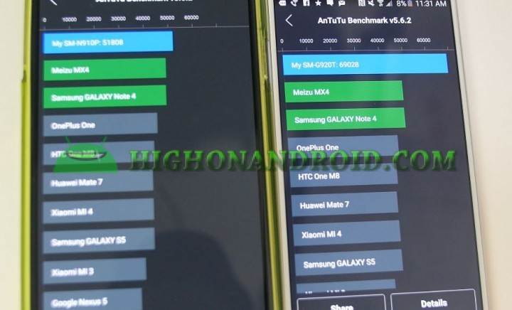 Galaxy S6 Vs Note 4 Antutu Benchmark Test